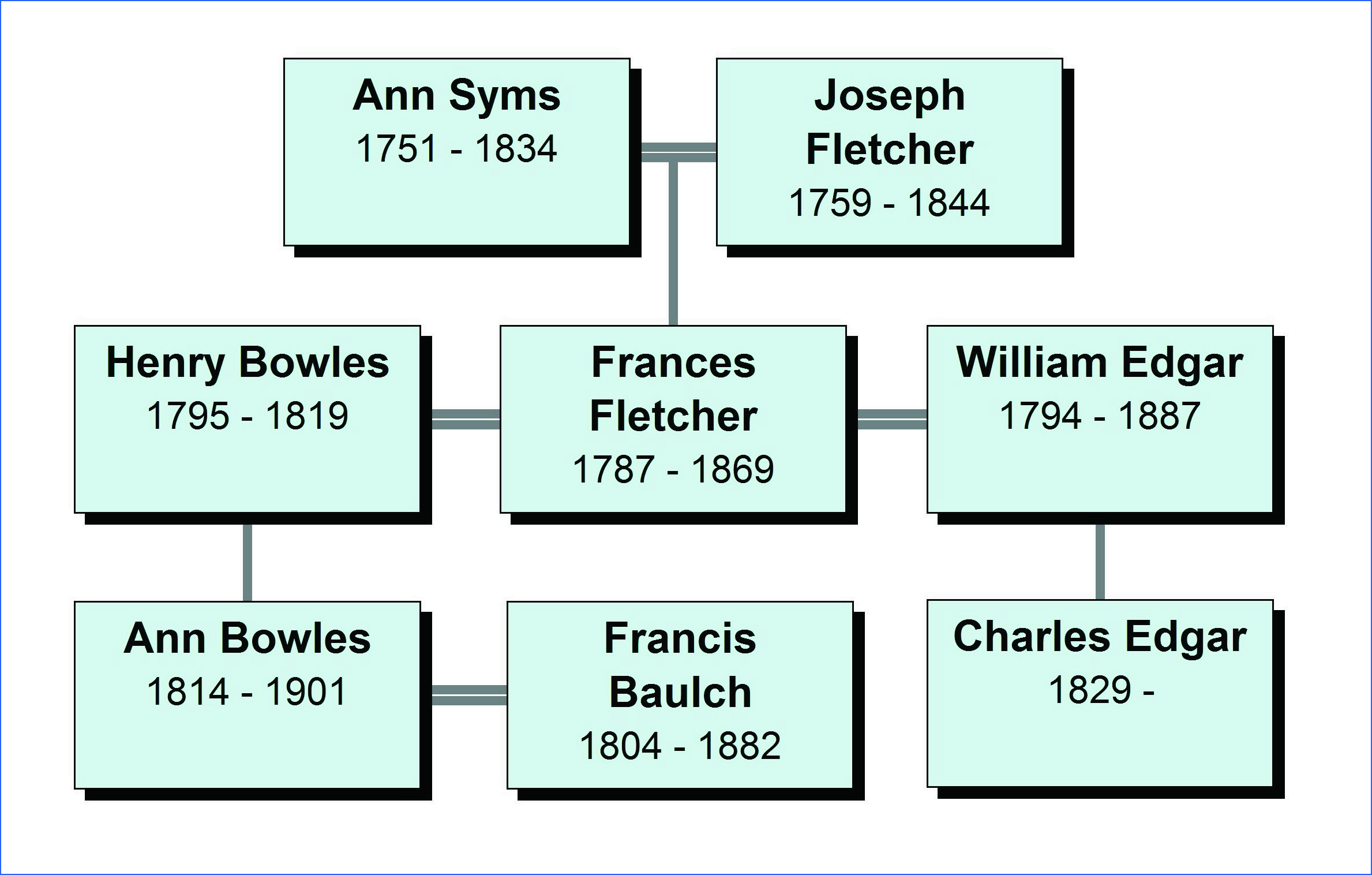 Frances-Fletcher-Tree